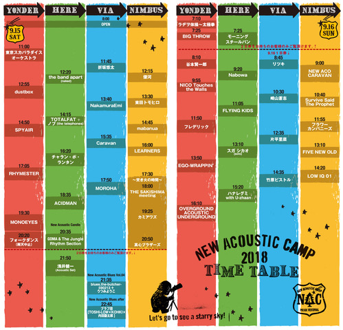 New Acoustic Camp TIME TABLE